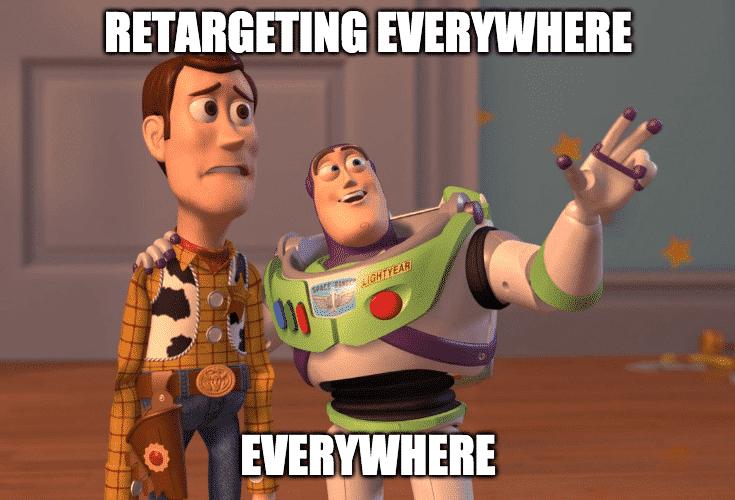 retargeting logiciel