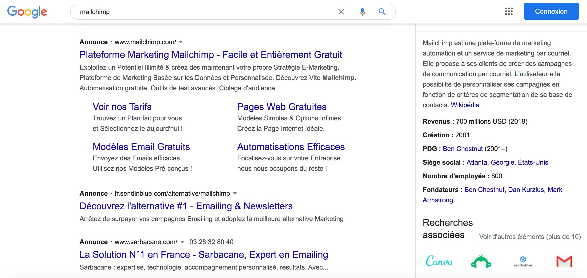 analyse typosquatting ads