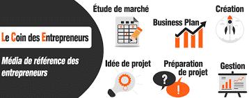 blog le coin des entrepreneurs